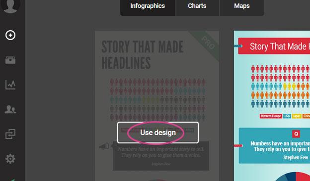 data visualisation infogram steps