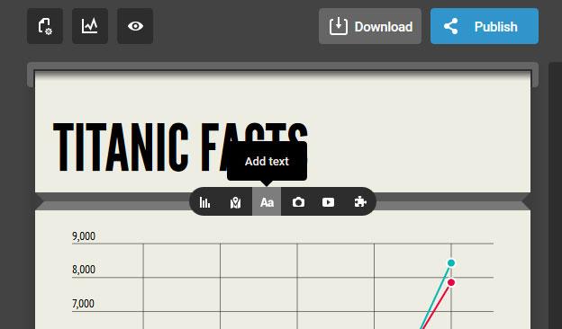 data visualisation infogram texts
