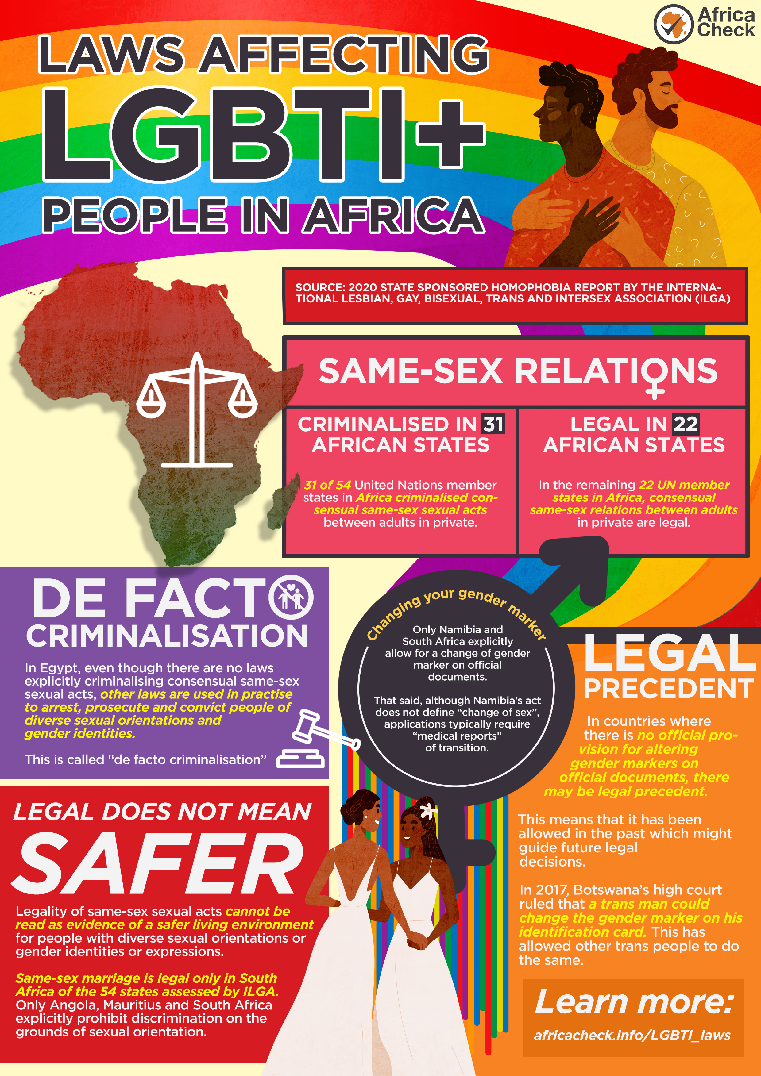 lgbti infographic