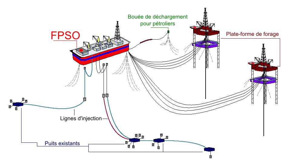Un navire FPSO (Crédit: historicair)