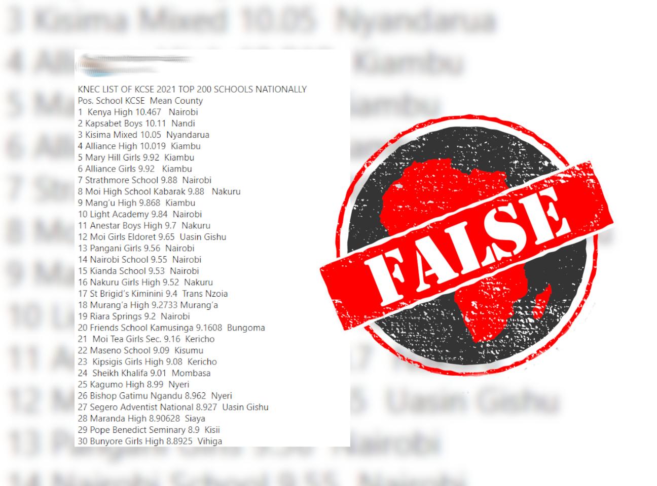 KenyaSchool_False