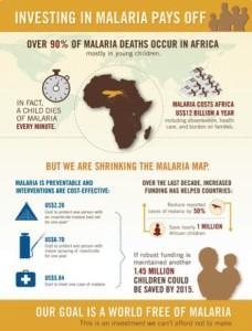 malaria_infographic