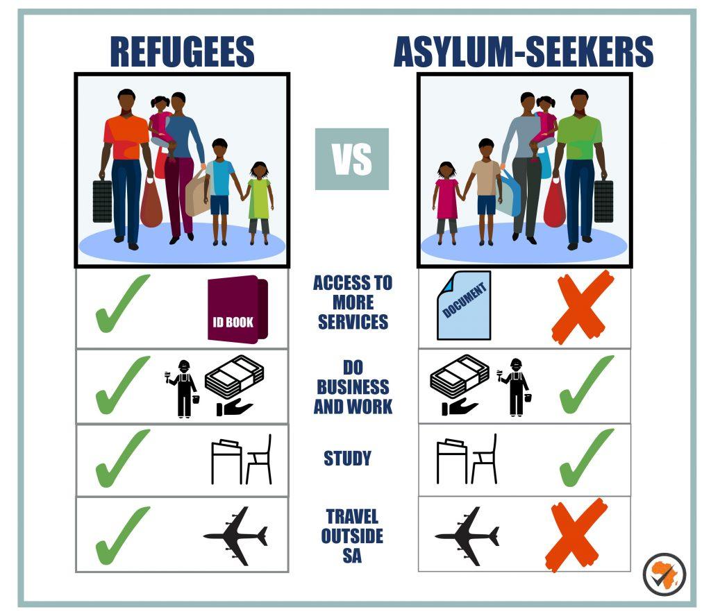 refugees.asylum